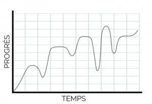 curva-real-FR