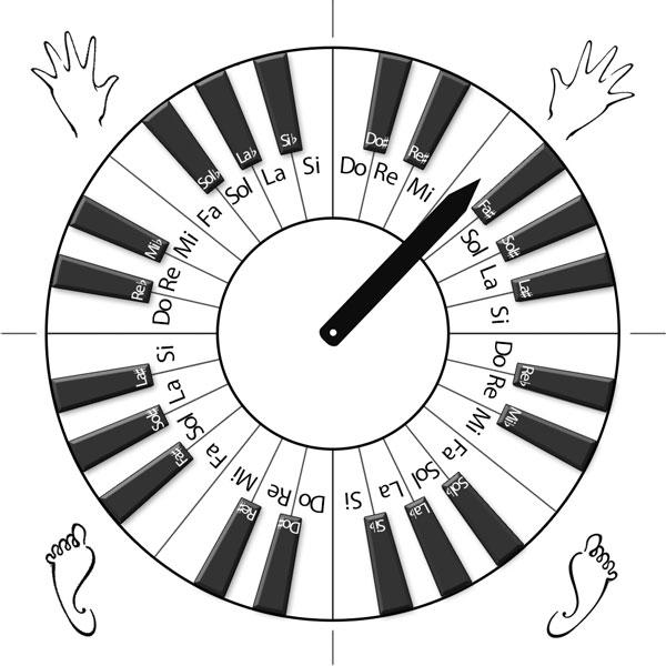 Roulette-clavier (Twister)